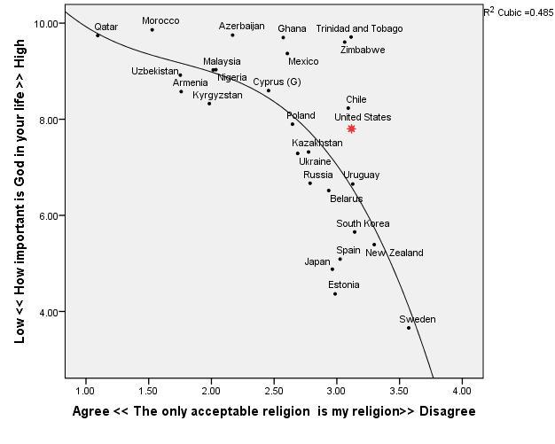 Religious tolerance1